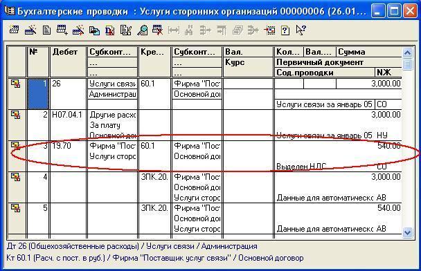 Услуги телефонной связи в налоговом учете вакансии главный бухгалтер в бюджетной организации москва