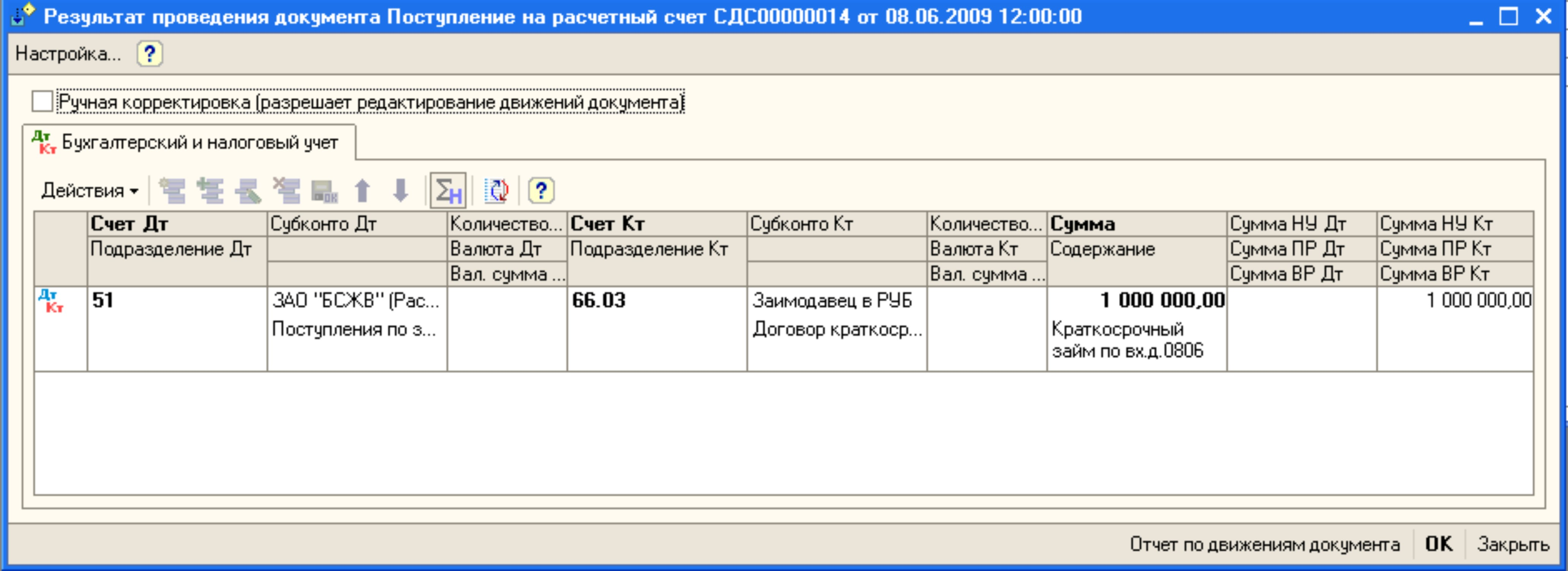 классификация кредитов и займов в бухгалтерском учете